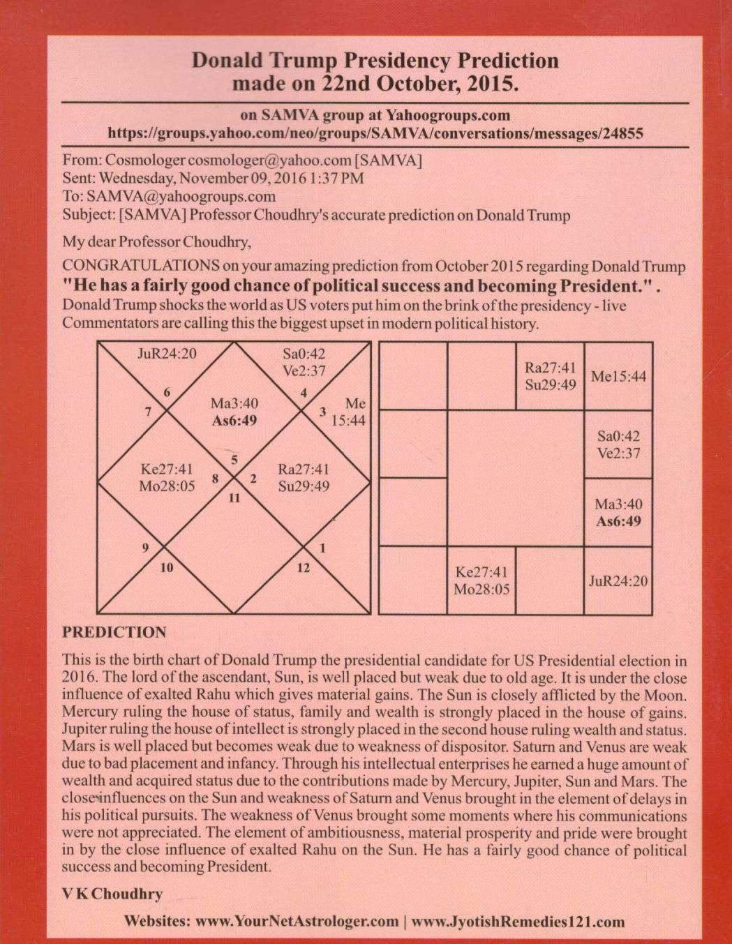 Methodology for Handling Astrological Queries - Rs 235 - Lakshmi